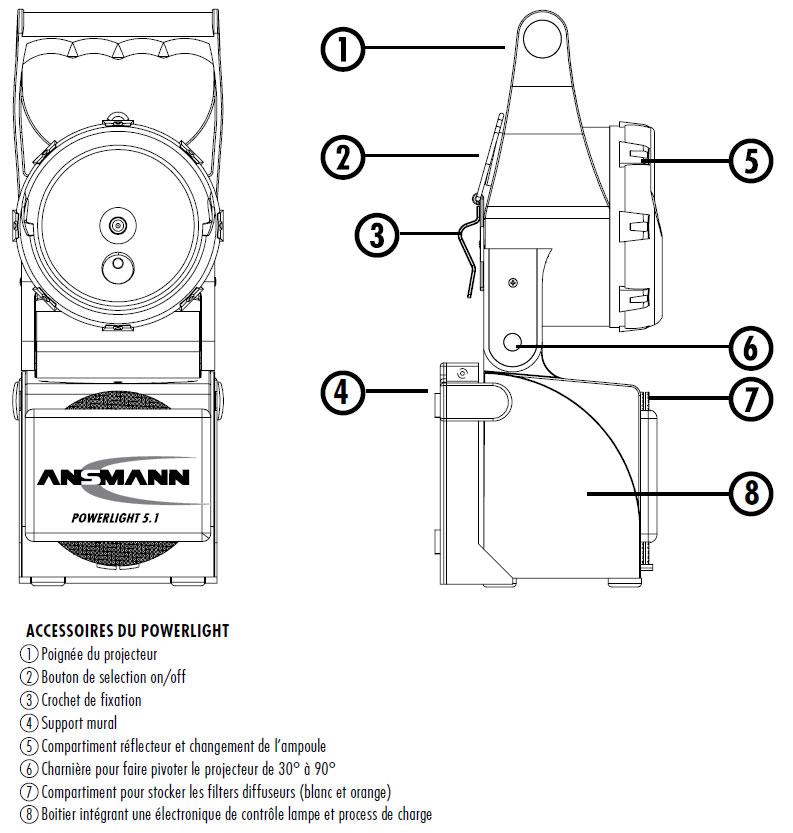 projecteur professionel powerlight 5 1 ansmann